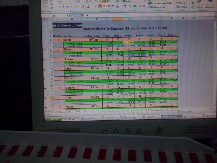 Classificació cursa Abarth 1000 TCR