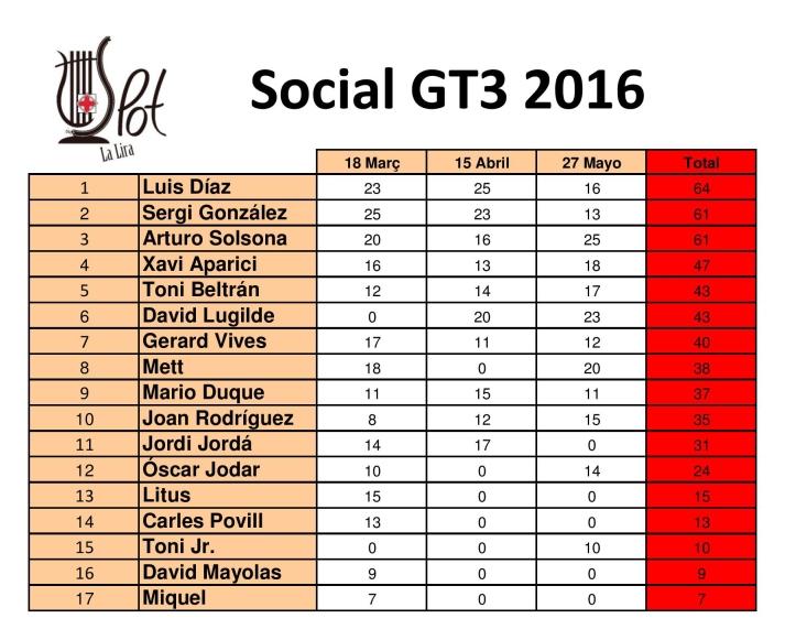 General GT3 2016