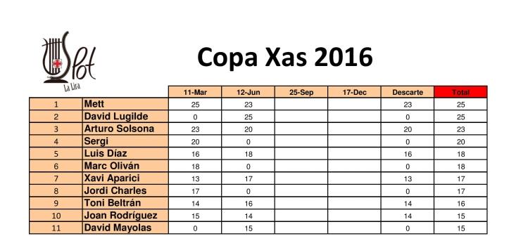 General Copa Xas