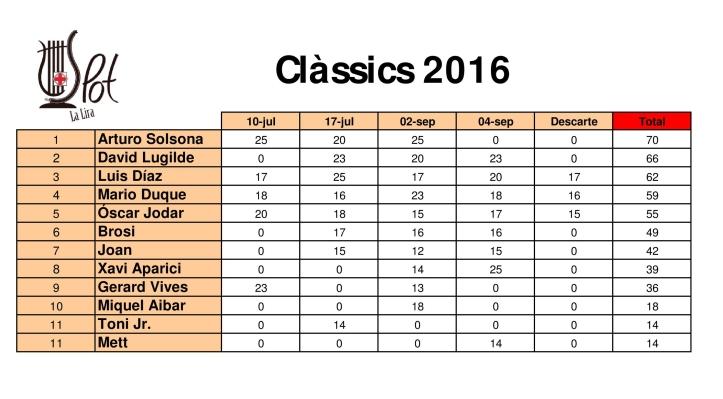 general-classics-2016