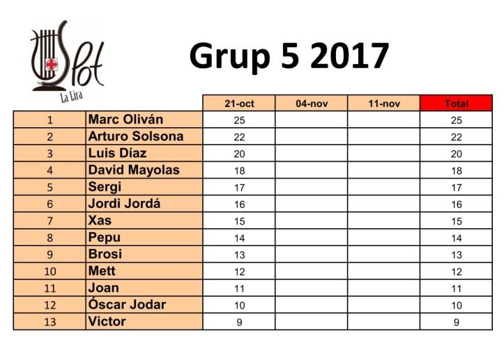 general-grup-5-2017-1